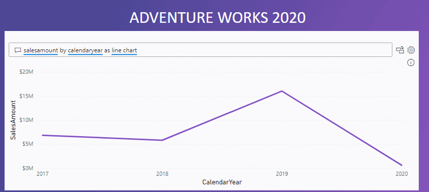 Adventure Works Database with Data from 2020