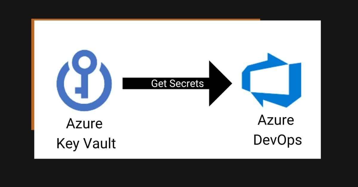 Azure Key Vault and DevOps
