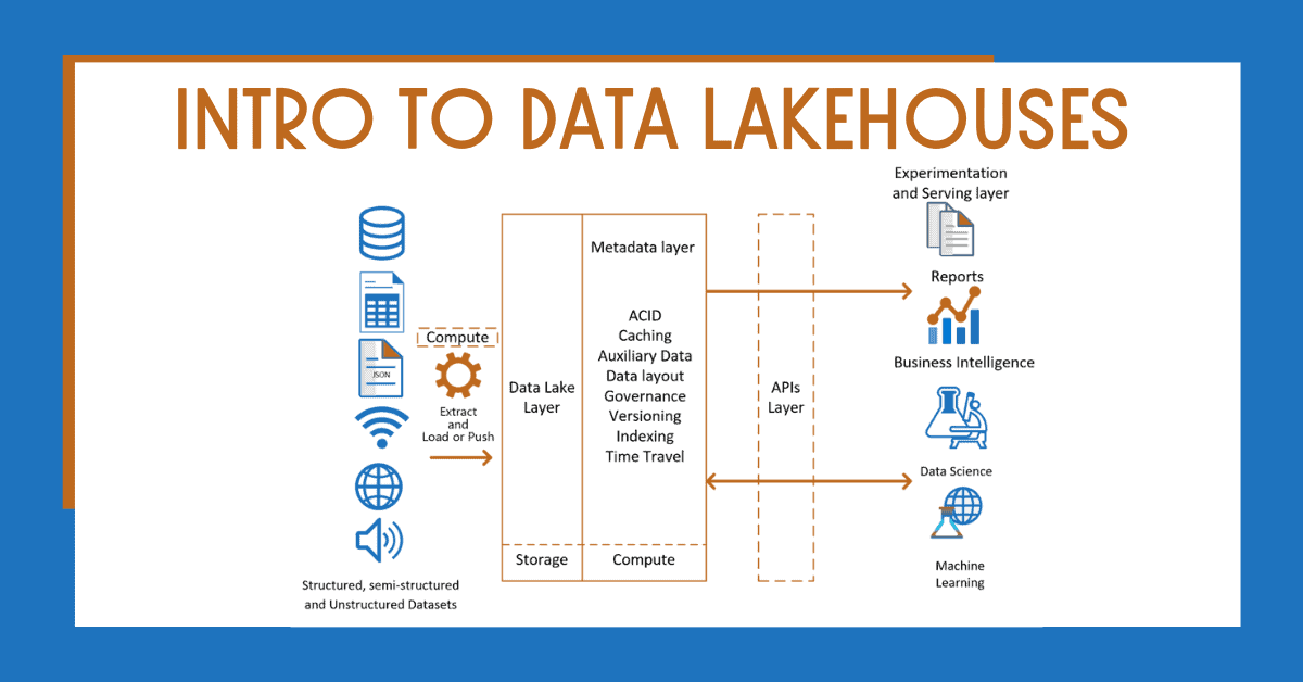 Introduction to Data Lakehouses