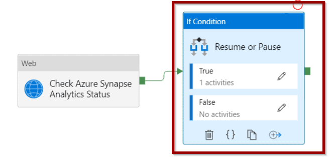 add an If Condition activity to start or pause the Azure Synapse Analytics SQL Pool