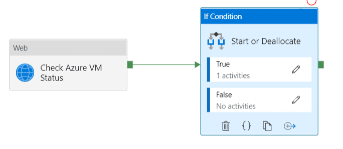 add an If Condition activity to start or stop the Azure VM.