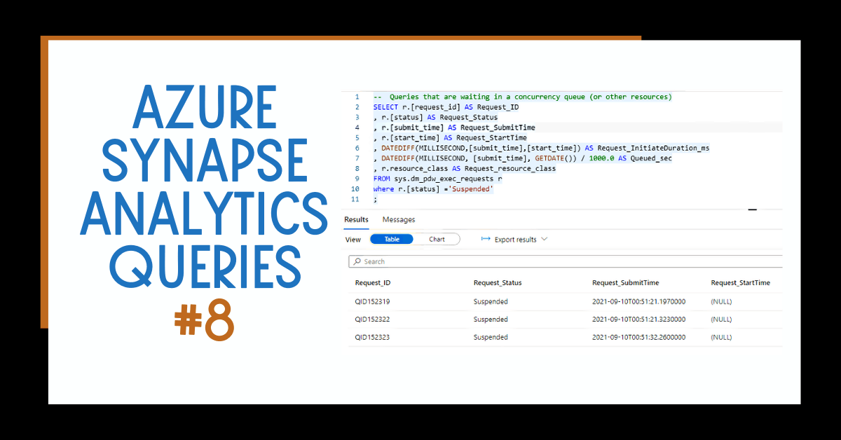 Azure Synapse Analytics Concurrency Slots